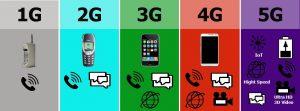 Papel das Redes 5G_IoT
